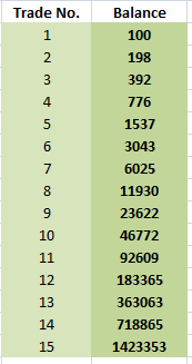Mechanical Forex