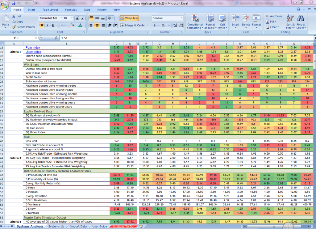 Trading backtest system spreadsheet