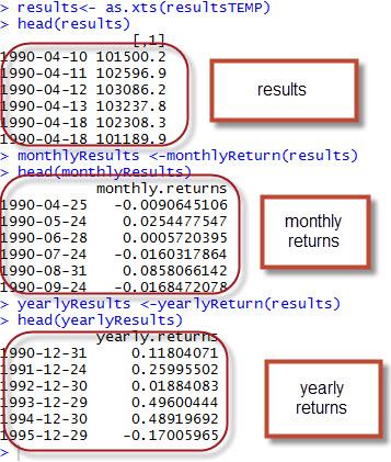 Quantmod forex data
