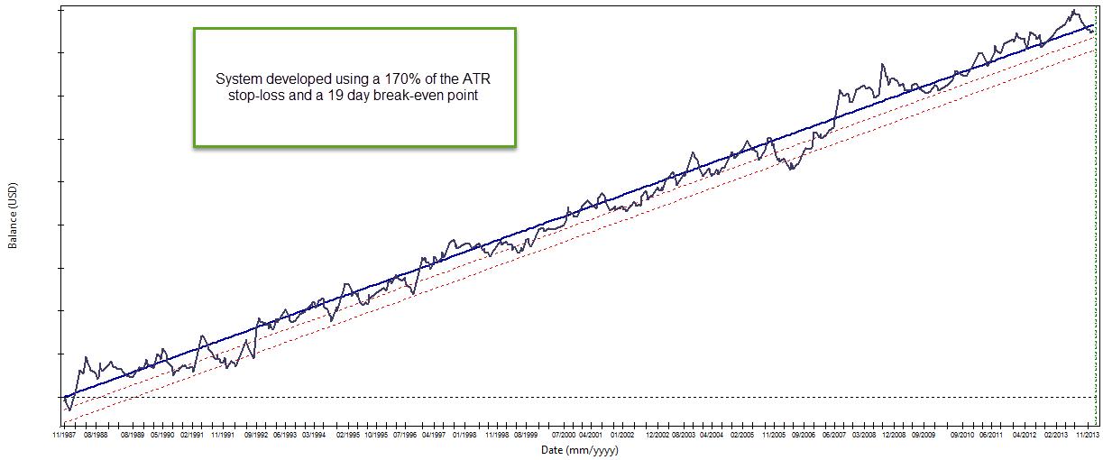 Ausübung aktienoptionen cash flow anweisungen foto 4