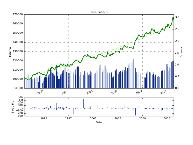 Forex fast compounding