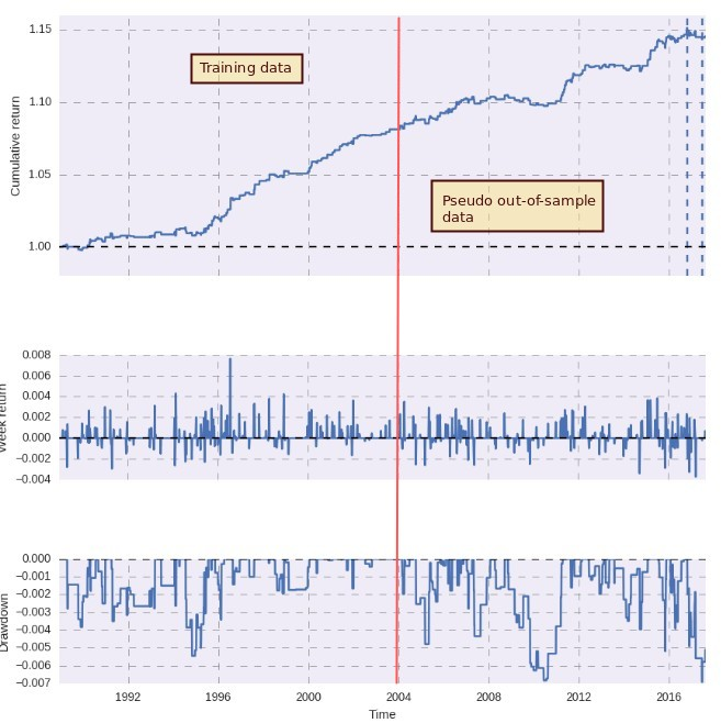 Reinforcement Learning A Look Into The Brain Of Q Forex Trading Algorithm
